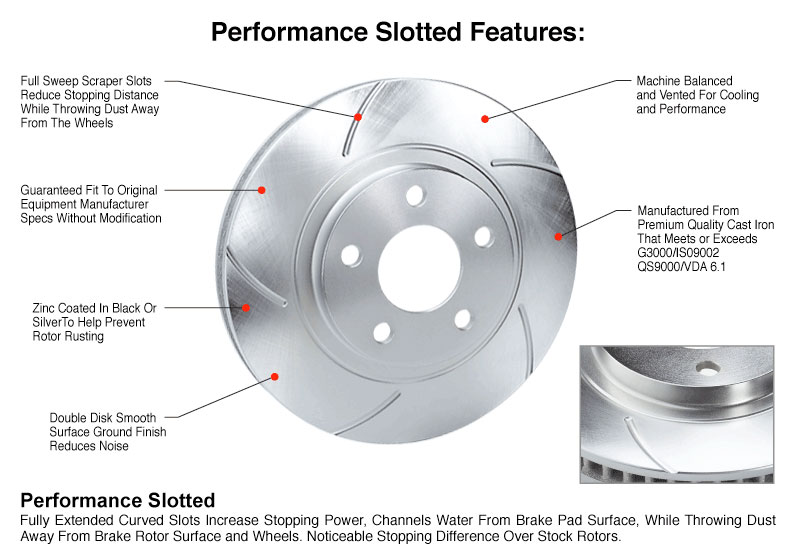 Prime Brake Performance Slotted Brake Rotor Installation A Journey In Wiring 101 Cranwise Assnl