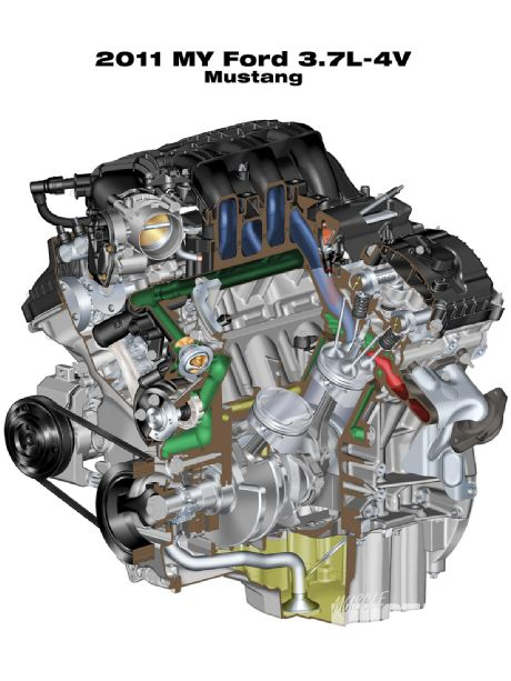 ford mustang 3 7l v6 engine explained a 3 7l v6 mustang owner ford 3 7l mustang engine